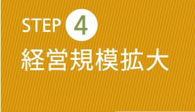 STEP4 経営規模拡大