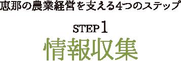 STEP1_情報収集